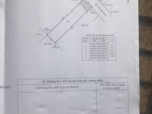 Cần bán gấp nhà ở Linh Xuân, Thủ Đức