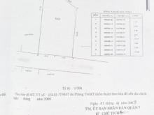 Bán nhanh đất thổ cư dt 8x19m, hẻm Vườn Điều, phường Tân Quy, quận 7. Giá: 5.3 tỷ