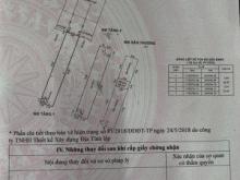 Bán nhà MTKD sầm  uất Nguyễn Sơn P,Phú Thạnh Q,Tân Phú  3,6x20,35    2,5 tầm  giá tốt