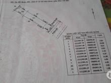 Đất Củ Chi xã Tân Thạnh Đông, 175 m2, giá 1ty 550, LH chính chủ 0888 711433