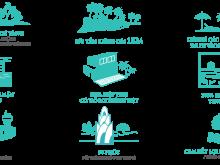 Biệt thự biển Cam Ranh Mystery chỉ 10 tỷ/ căn, chìa khóa trao tay, cam kết lợi nhuận, giả rẻ nhất Bãi Dài