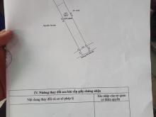 Bán nhanh lô đất mặt tiền dx056 phú mỹ, TDM, BD