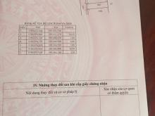 Chỉ 44.44 triệu/m2 có ngay đất ở tại Quận Bình Tân